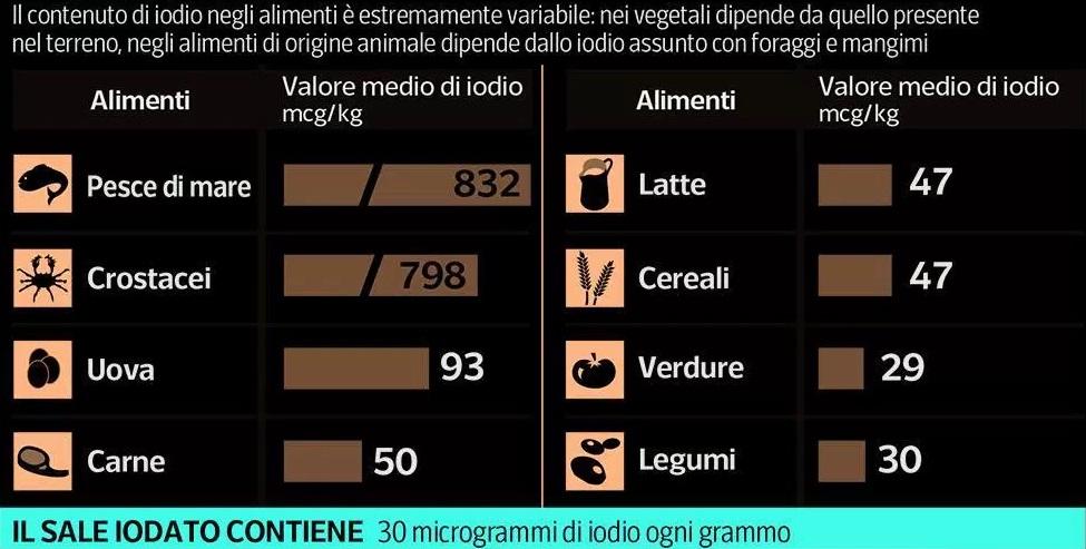 aglio con latte per perdere peso
